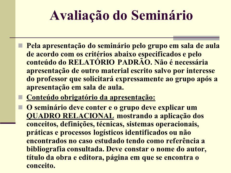 Avaliação do Seminário Pela apresentação do seminário pelo grupo em sala de aula de acordo com os critérios abaixo especificados e pelo conteúdo do RE