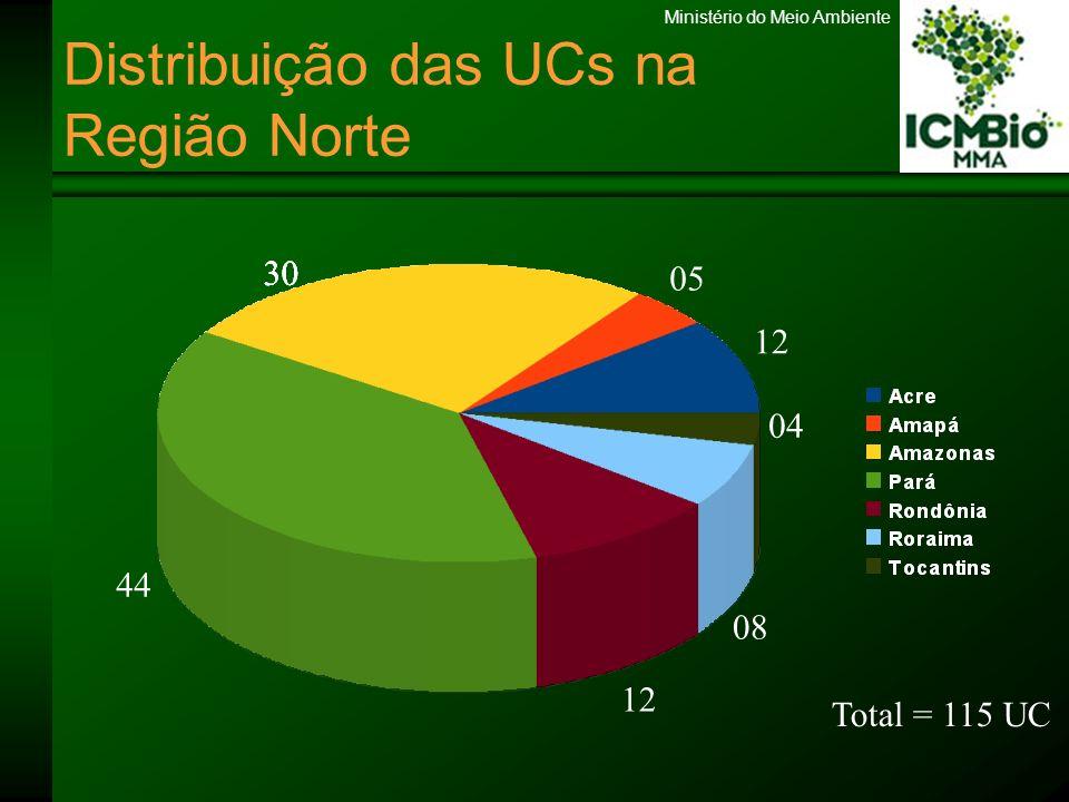 Ministério do Meio Ambiente UCs Federais 62% 38% Total de UCs – Demais Regiões = 184 Total de UCs - Região Norte = 115