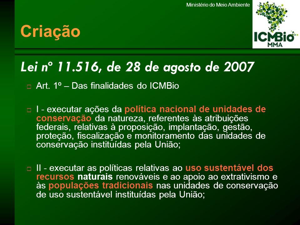 Ministério do Meio Ambiente Criação Lei nº 11.516, de 28 de agosto de 2007 Art. 1º – Das finalidades do ICMBio I - executar ações da política nacional