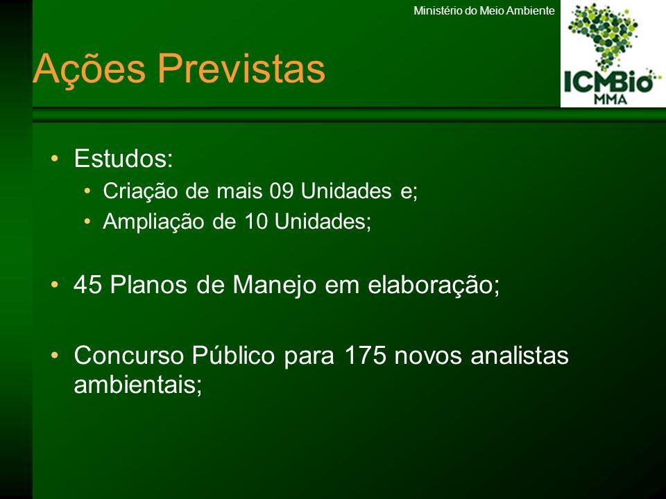 Ações Previstas Estudos: Criação de mais 09 Unidades e; Ampliação de 10 Unidades; 45 Planos de Manejo em elaboração; Concurso Público para 175 novos a