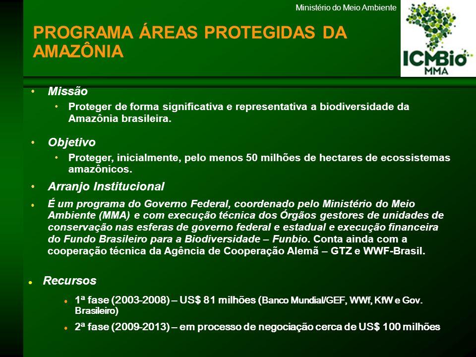 Ministério do Meio Ambiente PROGRAMA ÁREAS PROTEGIDAS DA AMAZÔNIA Missão Proteger de forma significativa e representativa a biodiversidade da Amazônia