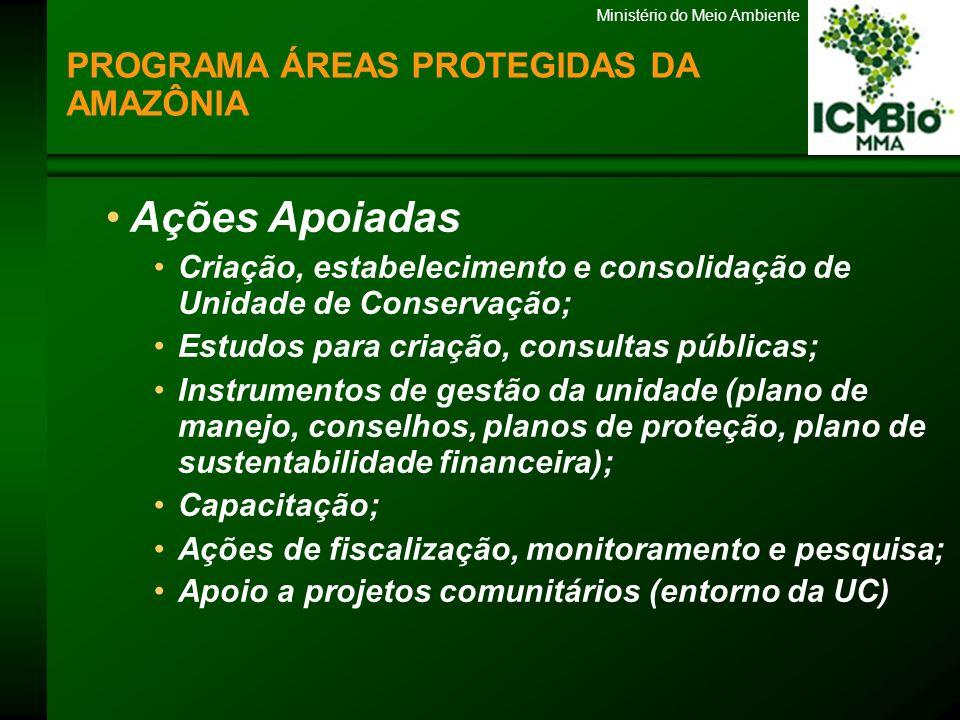 Ministério do Meio Ambiente Ações Apoiadas Criação, estabelecimento e consolidação de Unidade de Conservação; Estudos para criação, consultas públicas