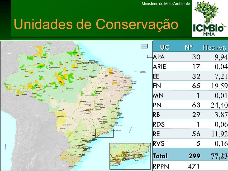 Ministério do Meio AmbienteUCNº Hec (Mi) APA30 9,94 ARIE17 0,04 EE32 7,21 FN65 19,59 MN1 0,01 PN63 24,40 RB29 3,87 RDS1 0,06 RE56 11,92 RVS5 0,16 Tota