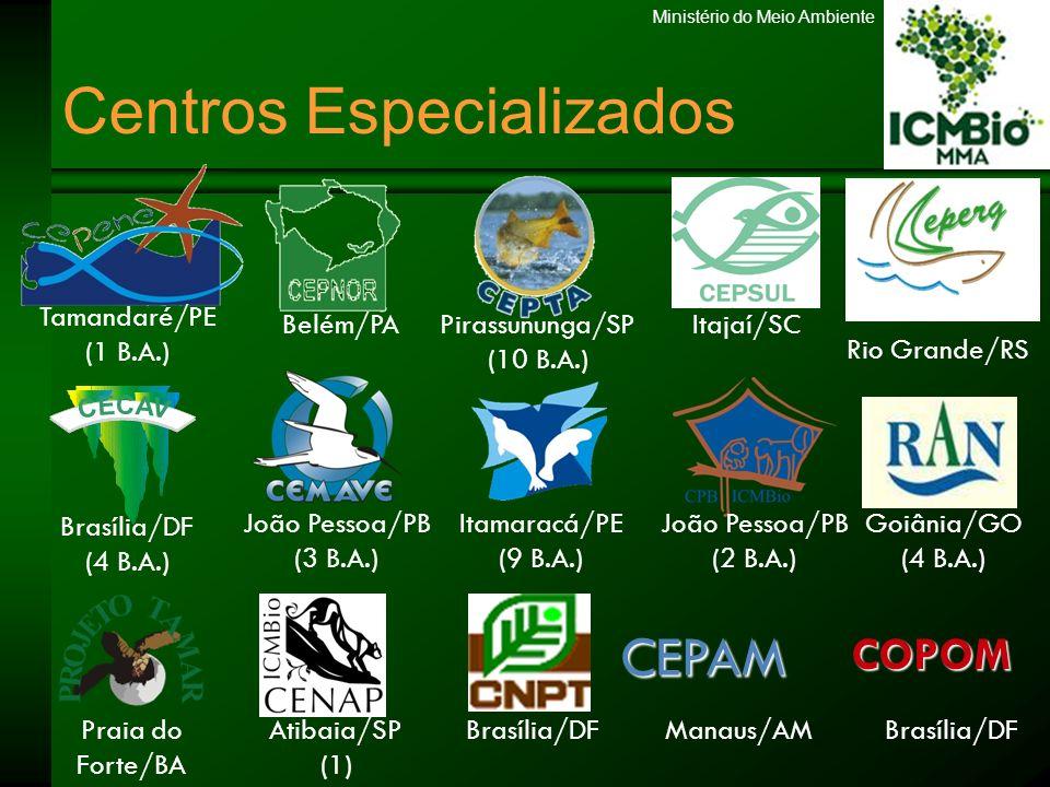 Ministério do Meio AmbienteCEPAM COPOM Tamandaré/PE (1 B.A.) Belém/PAPirassununga/SP (10 B.A.) Rio Grande/RS Itajaí/SC Brasília/DF (4 B.A.) Brasília/D