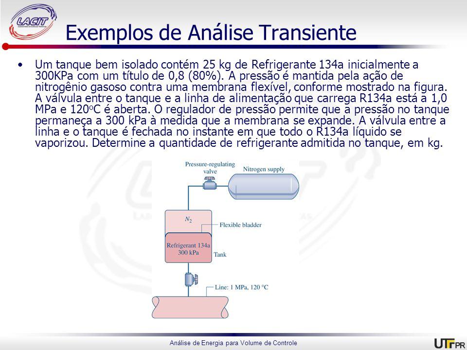Análise de Energia para Volume de Controle Exemplos de Análise Transiente Um tanque bem isolado contém 25 kg de Refrigerante 134a inicialmente a 300KP