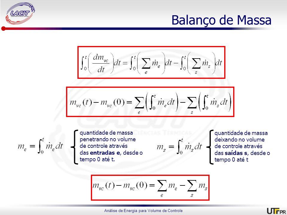 Análise de Energia para Volume de Controle Balanço de Massa quantidade de massa penetrando no volume de controle através das entradas e, desde o tempo