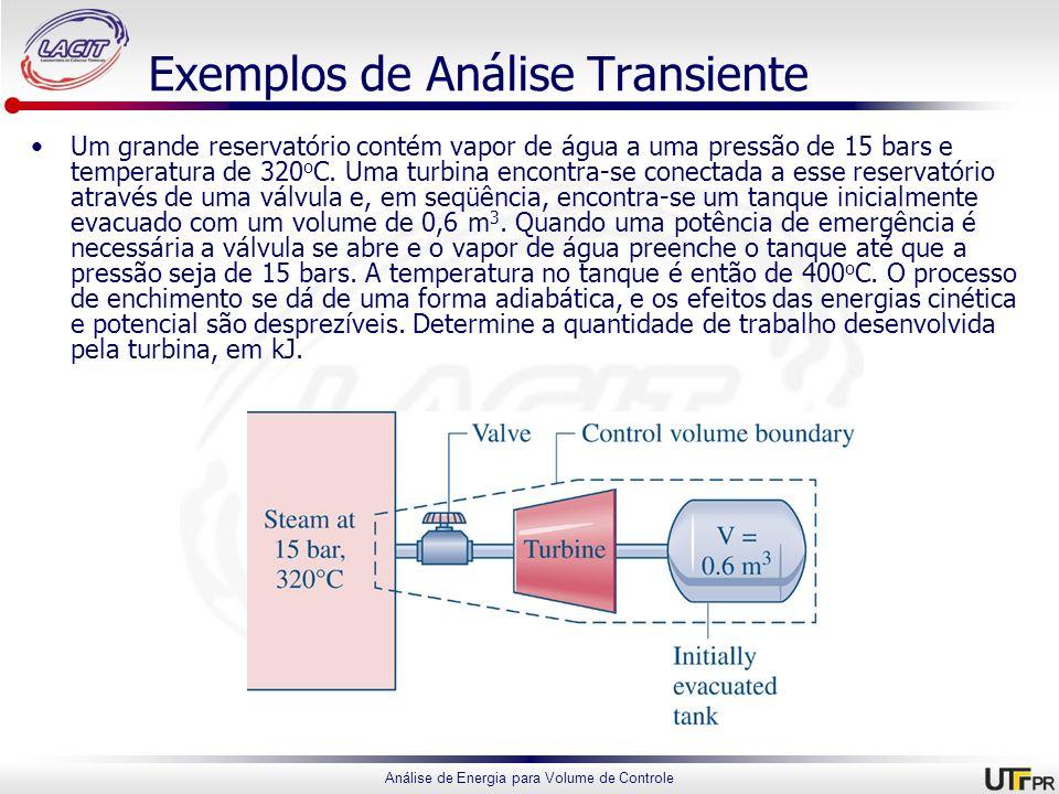 Análise de Energia para Volume de Controle Exemplos de Análise Transiente Um grande reservatório contém vapor de água a uma pressão de 15 bars e tempe