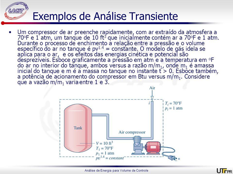 Análise de Energia para Volume de Controle Exemplos de Análise Transiente Um compressor de ar preenche rapidamente, com ar extraído da atmosfera a 70