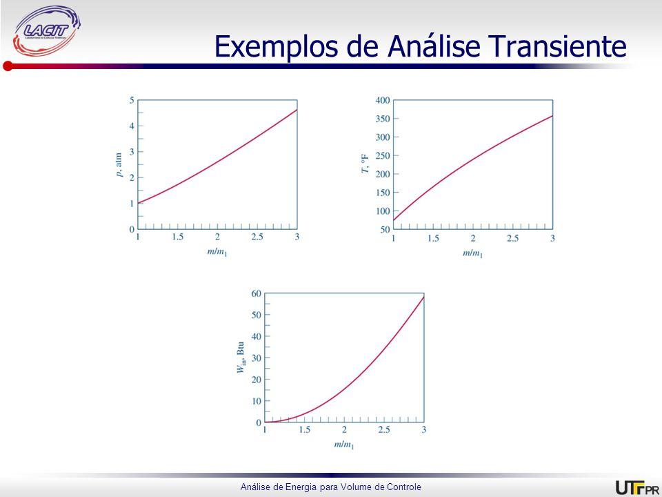 Análise de Energia para Volume de Controle Exemplos de Análise Transiente
