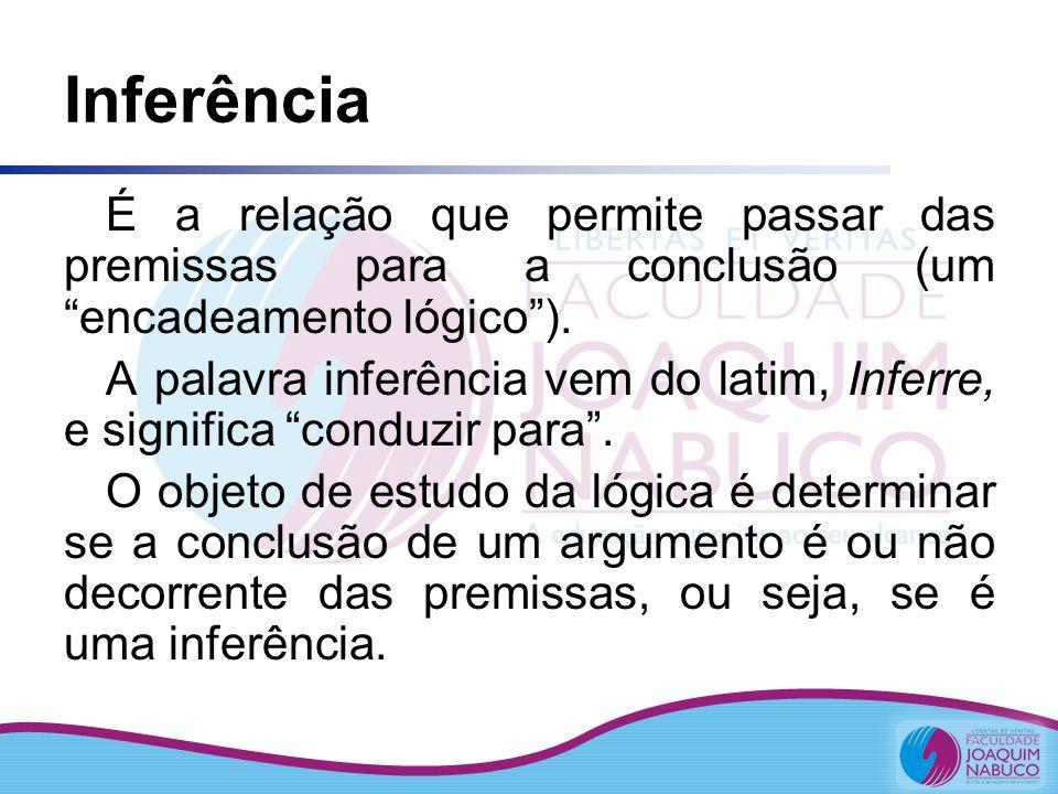 Inferência É a relação que permite passar das premissas para a conclusão (um encadeamento lógico). A palavra inferência vem do latim, Inferre, e signi