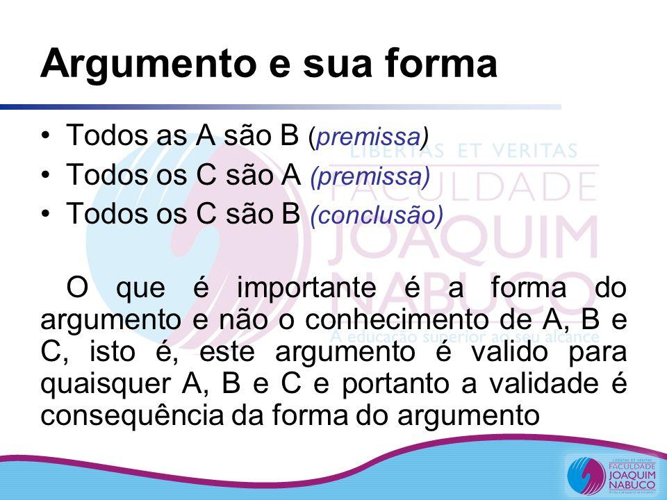 Argumento e sua forma Todos as A são B (premissa) Todos os C são A (premissa) Todos os C são B (conclusão) O que é importante é a forma do argumento e