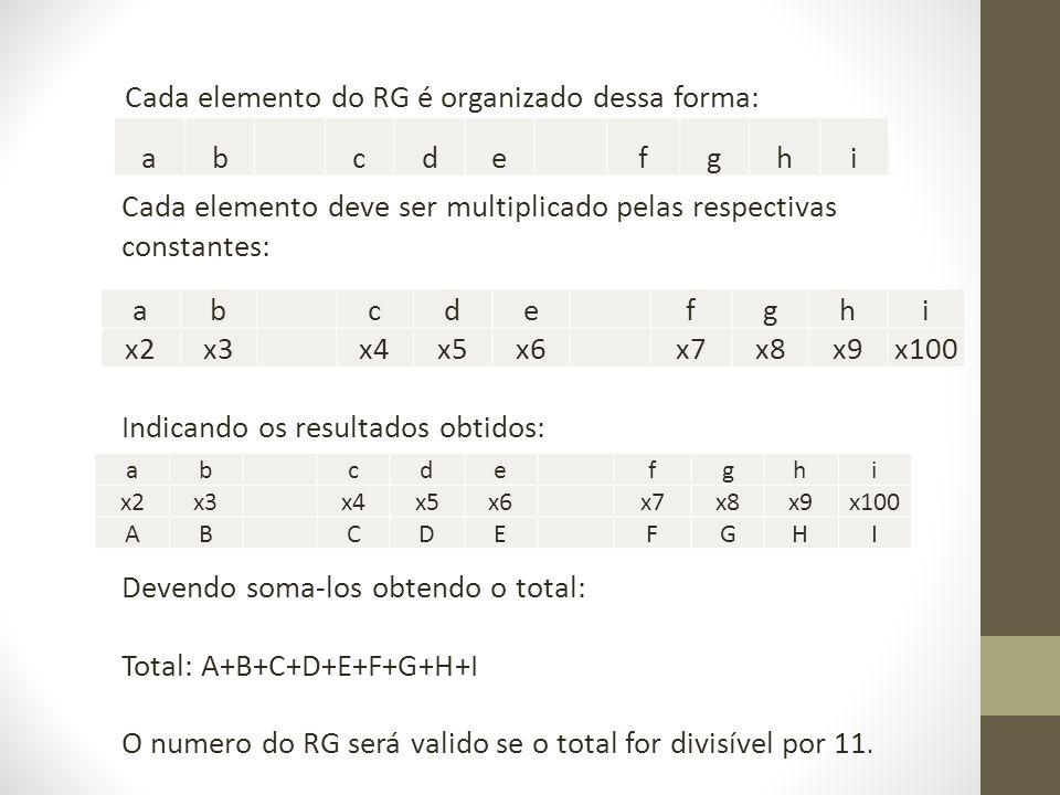 ab cde fghi Cada elemento do RG é organizado dessa forma: Cada elemento deve ser multiplicado pelas respectivas constantes: ab cde fghi x2x3 x4x5x6 x7