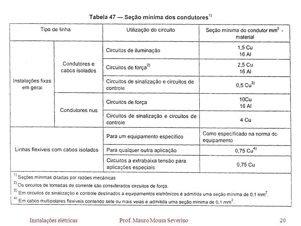 Instalações elétricas Prof. Mauro Moura Severino20