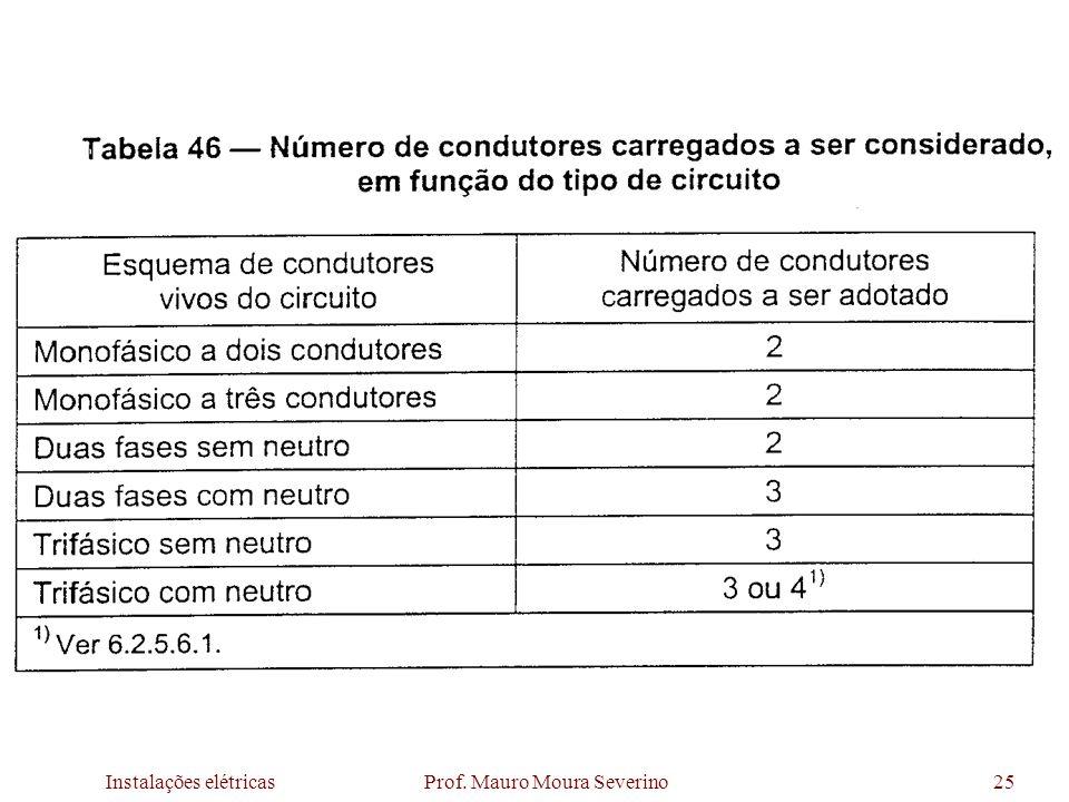 Instalações elétricas Prof. Mauro Moura Severino25