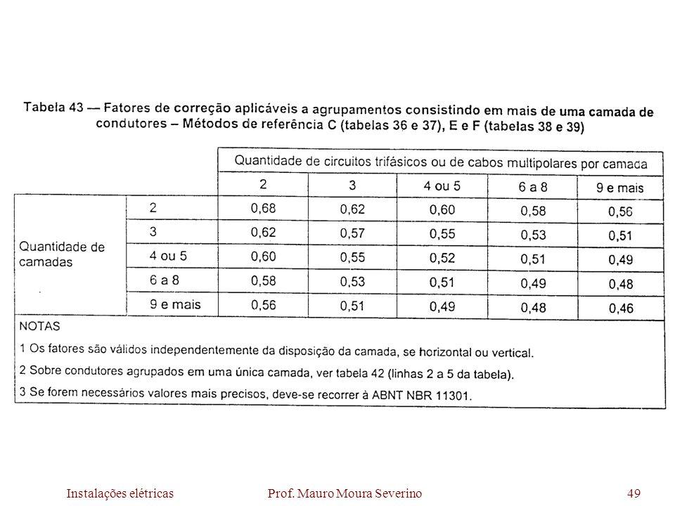Instalações elétricas Prof. Mauro Moura Severino49