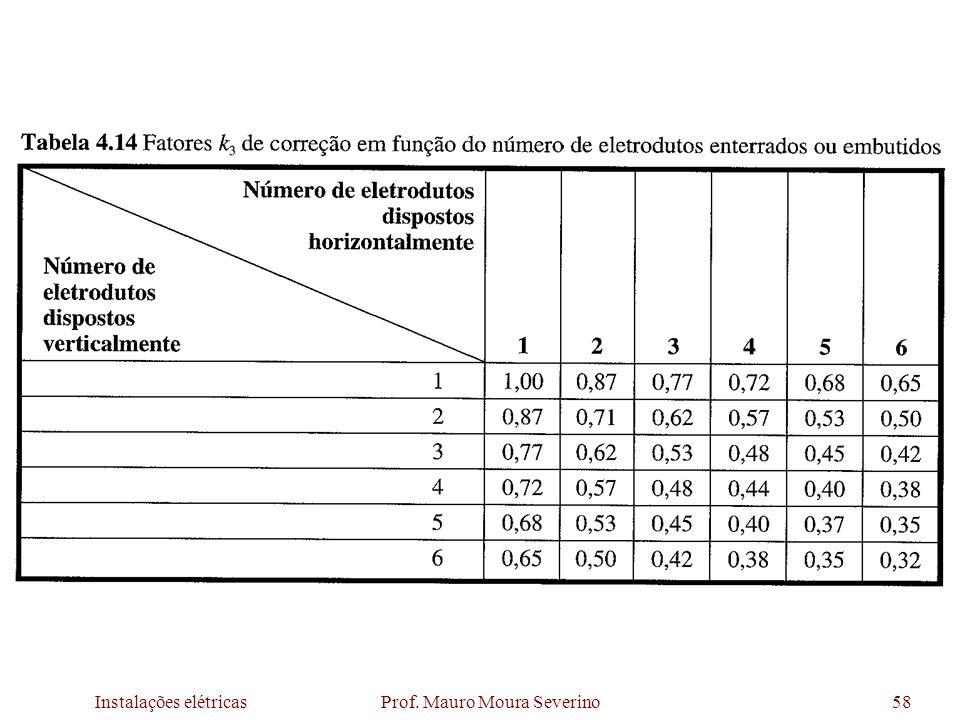 Instalações elétricas Prof. Mauro Moura Severino58