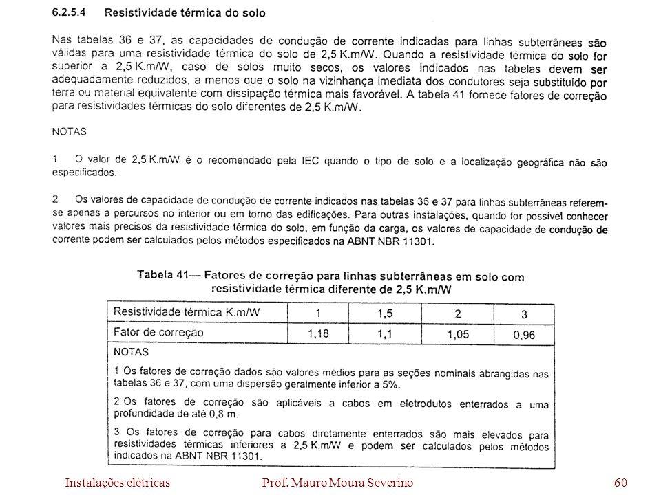 Instalações elétricas Prof. Mauro Moura Severino60