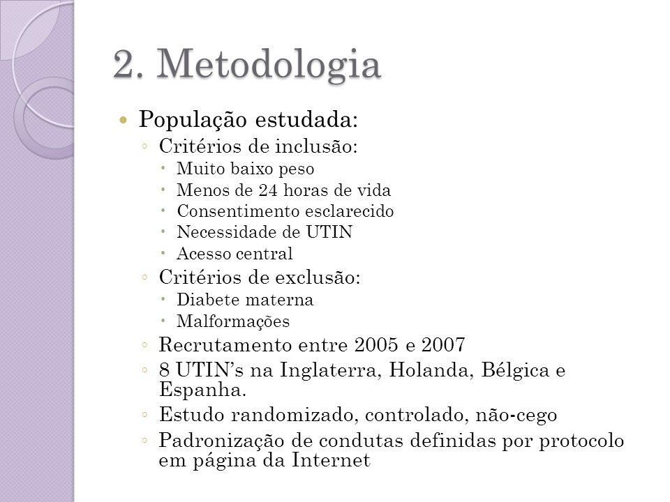 2. Metodologia População estudada: Critérios de inclusão: Muito baixo peso Menos de 24 horas de vida Consentimento esclarecido Necessidade de UTIN Ace