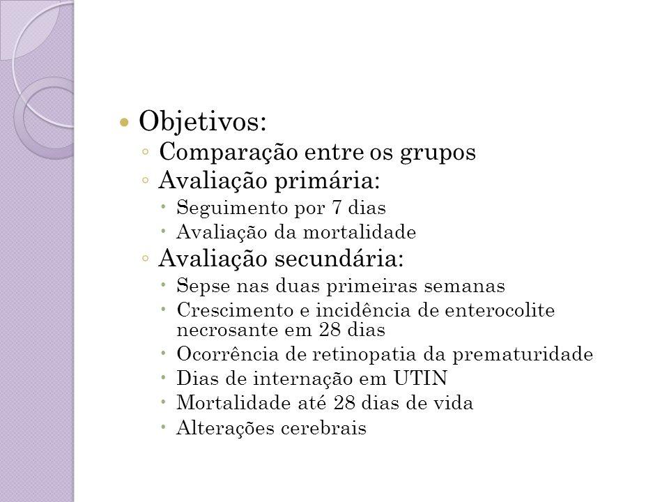 Objetivos: Comparação entre os grupos Avaliação primária: Seguimento por 7 dias Avaliação da mortalidade Avaliação secundária: Sepse nas duas primeira