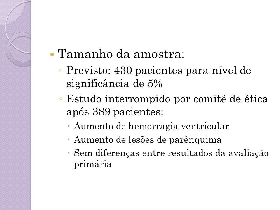 Tamanho da amostra: Previsto: 430 pacientes para nível de significância de 5% Estudo interrompido por comitê de ética após 389 pacientes: Aumento de h