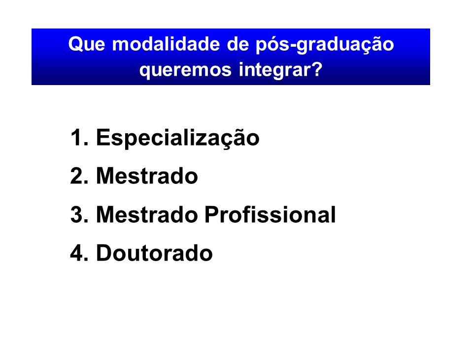 Que modalidade de pós-graduação queremos integrar? 1. Especialização 2. Mestrado 3. Mestrado Profissional 4. Doutorado