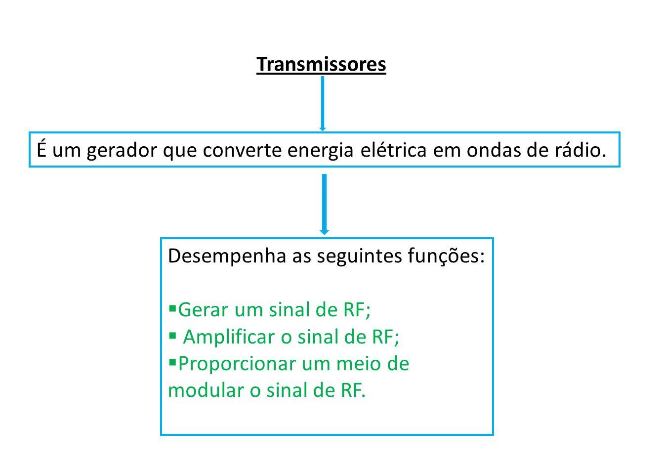 Quanto maior for a potência de saída de um transmissor, maior será a distância que o seu sinal será recebido.