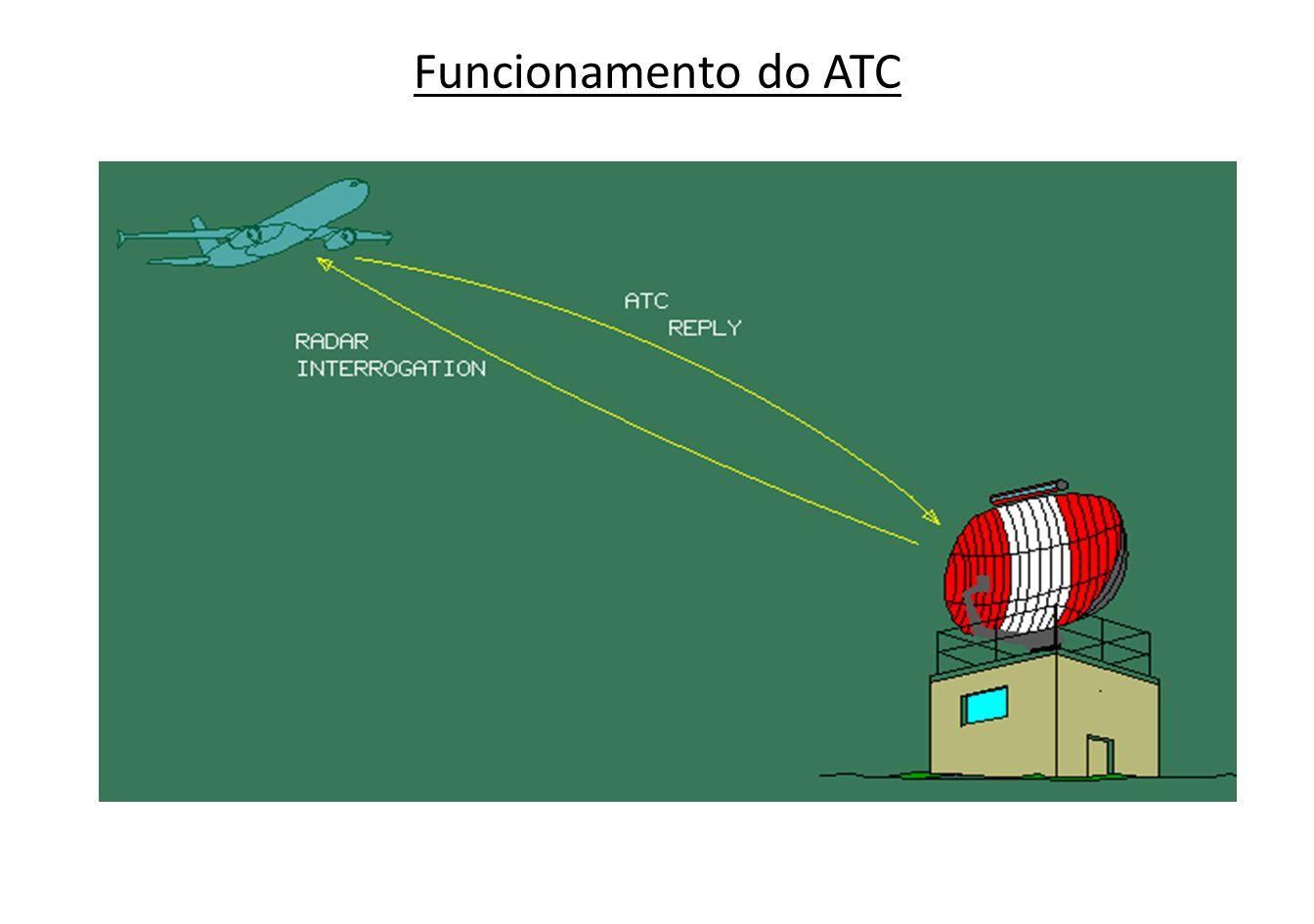 Modo AModo C O sistema transmite somente a identificação da ANV.