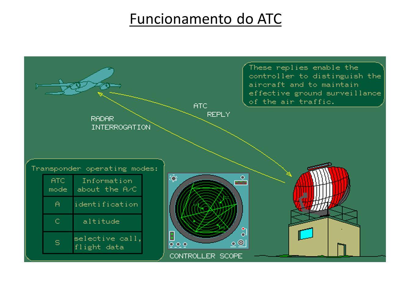 Transceptor do Transponder