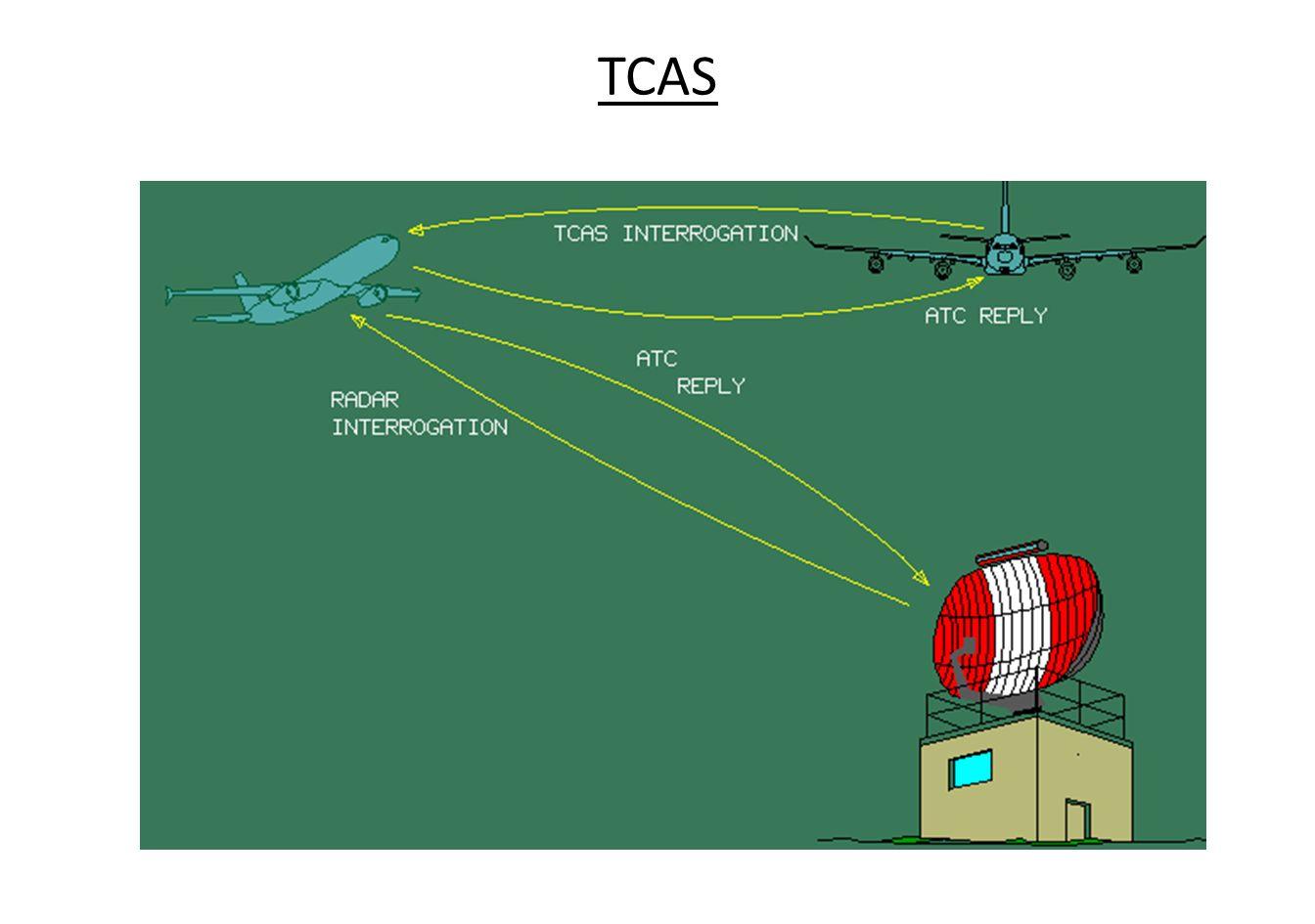 SISTEMA DE NAVEGAÇÃO DOPPLER O sistema de navegação DOPPLER computa e apresenta, contínua e automaticamente, a velocidade em relação à terra ( GROUND SPEED ) e o ângulo de deriva (DRIFT ANGLE) de uma aeronave em vôo.
