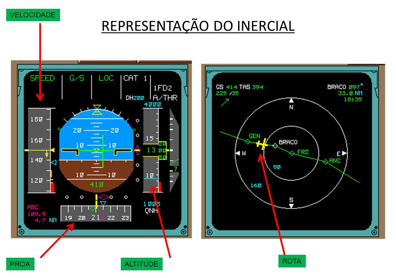SISTEMA DE RADAR METEOROLÓGICO O radar (RADIO DETECTION AND RANGING) é um equipamento destinado a detectar determinados alvos na escuridão, nevoeiro ou tempestades, bem como em tempo claro.