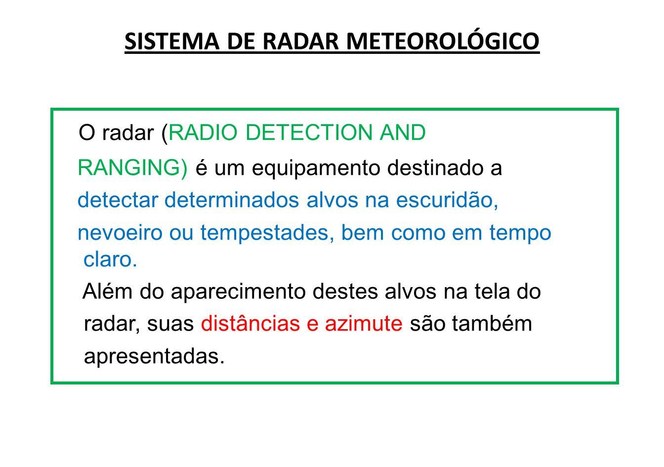 COMPONENTES DO RADAR Um sistema radar é constituído pelo: Transceptor/Sincronizador; Antena Parabólica; Unidade de Controle; Indicador ou tela