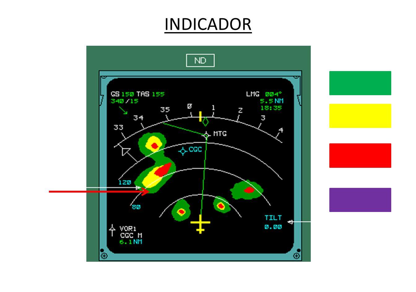 SISTEMA RÁDIO-ALTÍMETRO Os rádio-altímetros são utilizados para medir a distância da aeronave à terra.