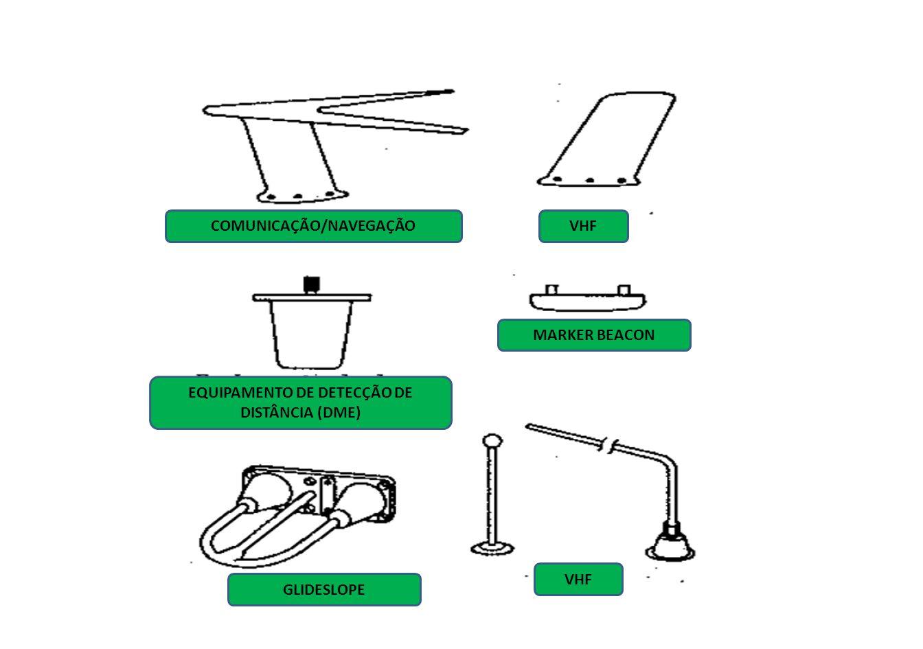 Em geral, as antenas transmissoras de comunica- ção irradiam os sinais em todas as direções.