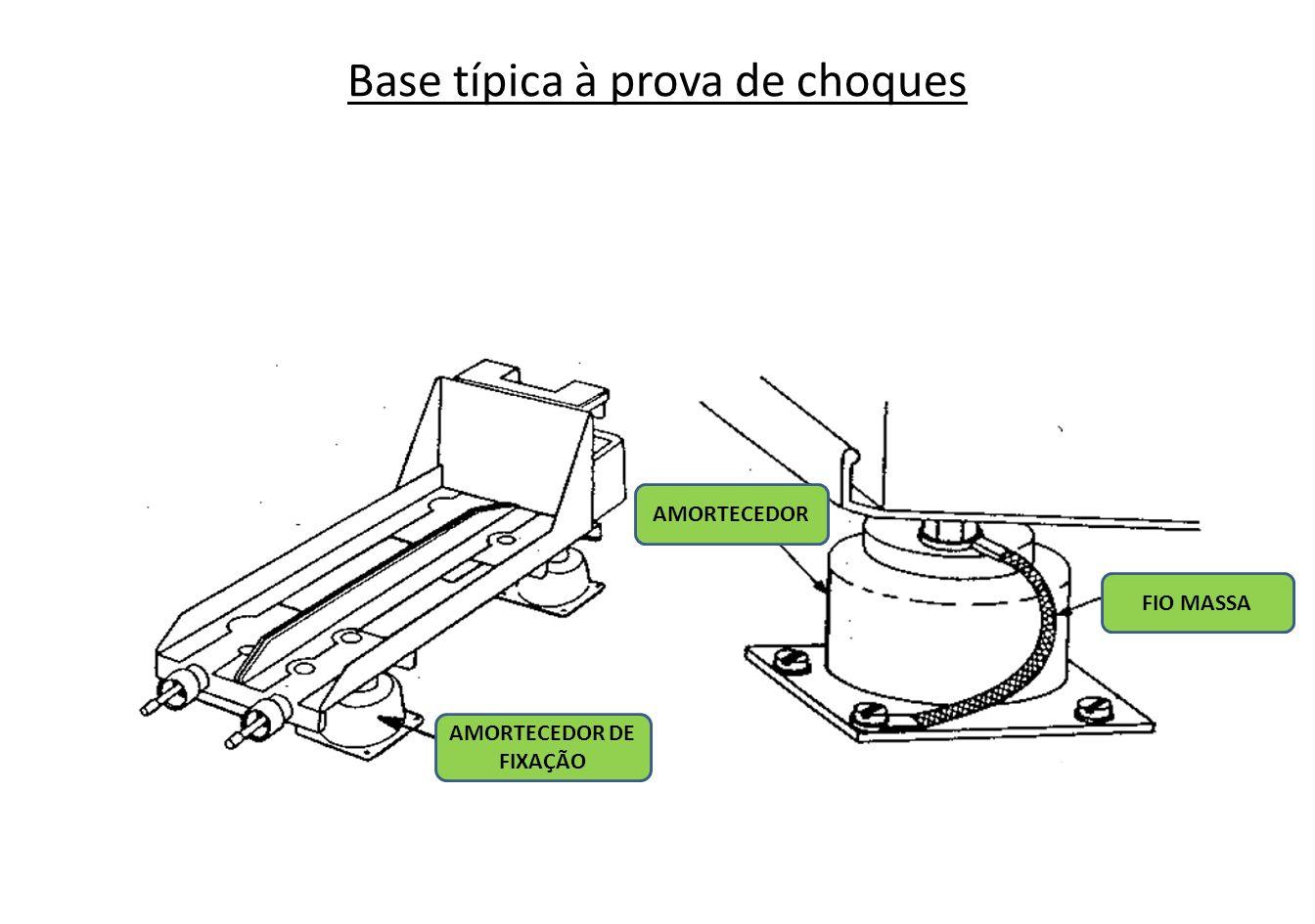 As unidades de rádio instaladas nos painéis de instrumentos geralmente não necessitam de proteção contra vibração, visto que o painel é normalmente montado à prova de choque.