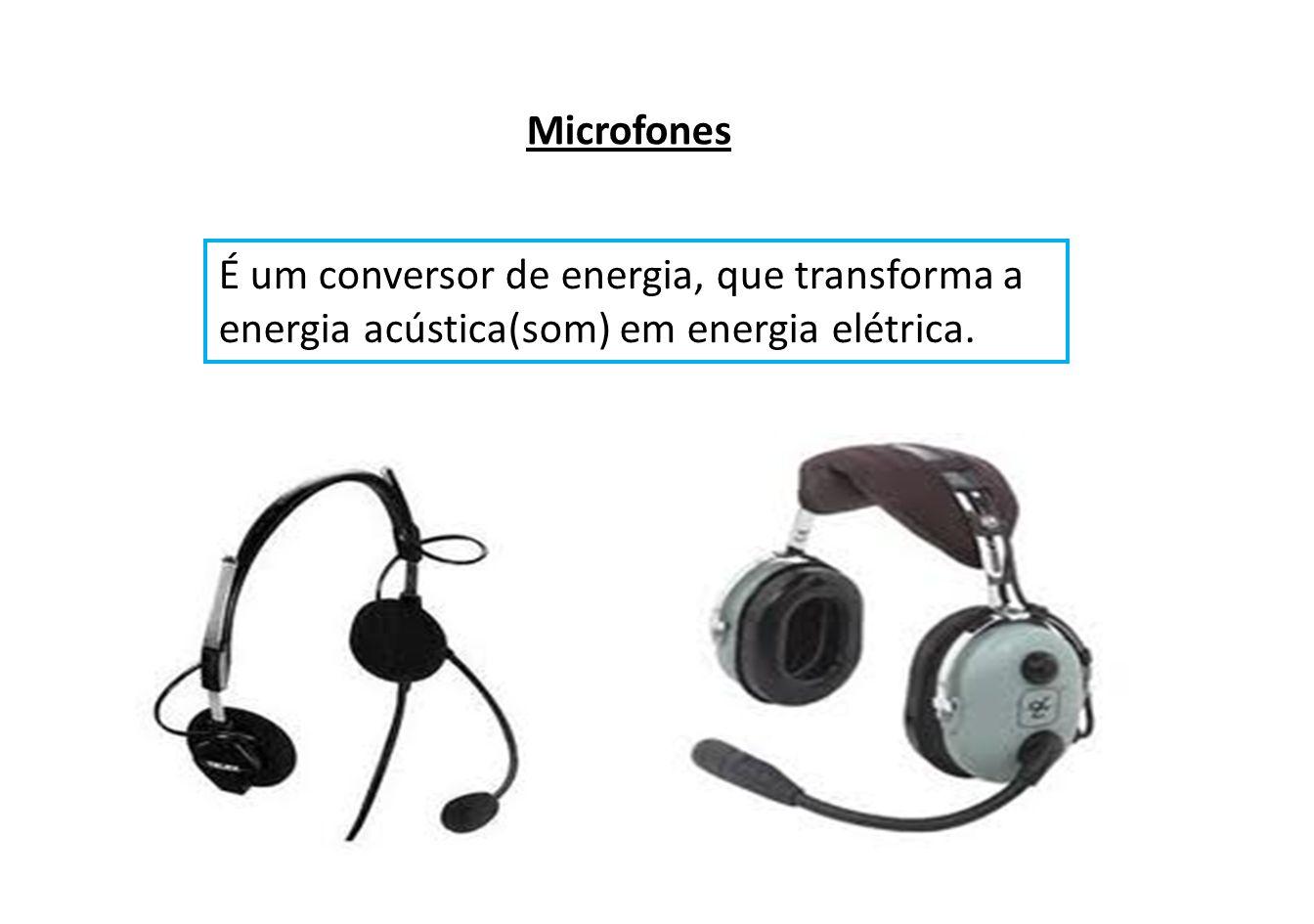 Quando se fala no microfone, as ondas de pressão acústicas geradas atingem o diafragma do microfone, fazendo-o movimentar-se para dentro e para fora (vibrar), de acordo com a pressão instantânea aplicada.