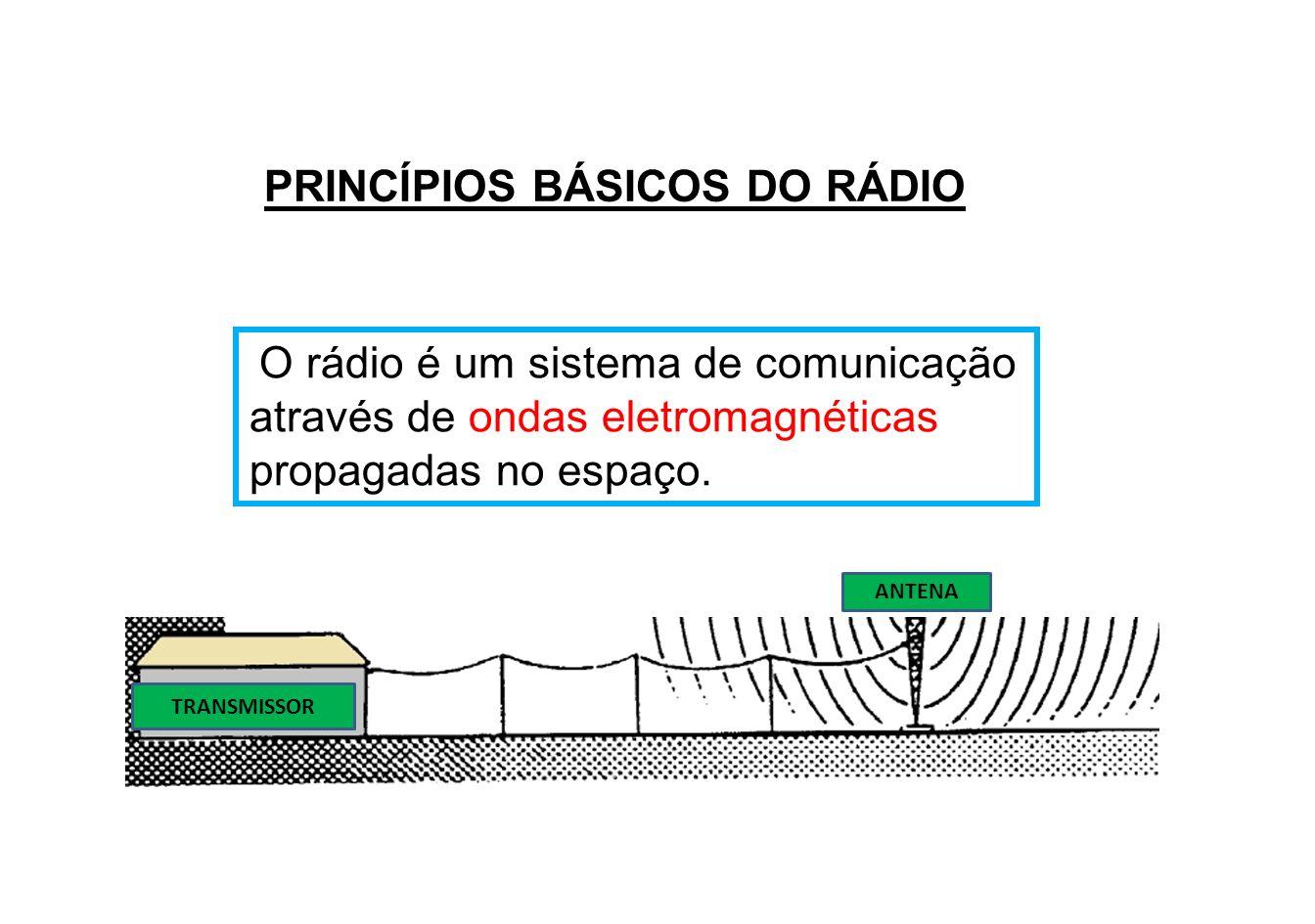 São classificadas em ondas curtas de alta frequência e ondas longas de baixa frequência.