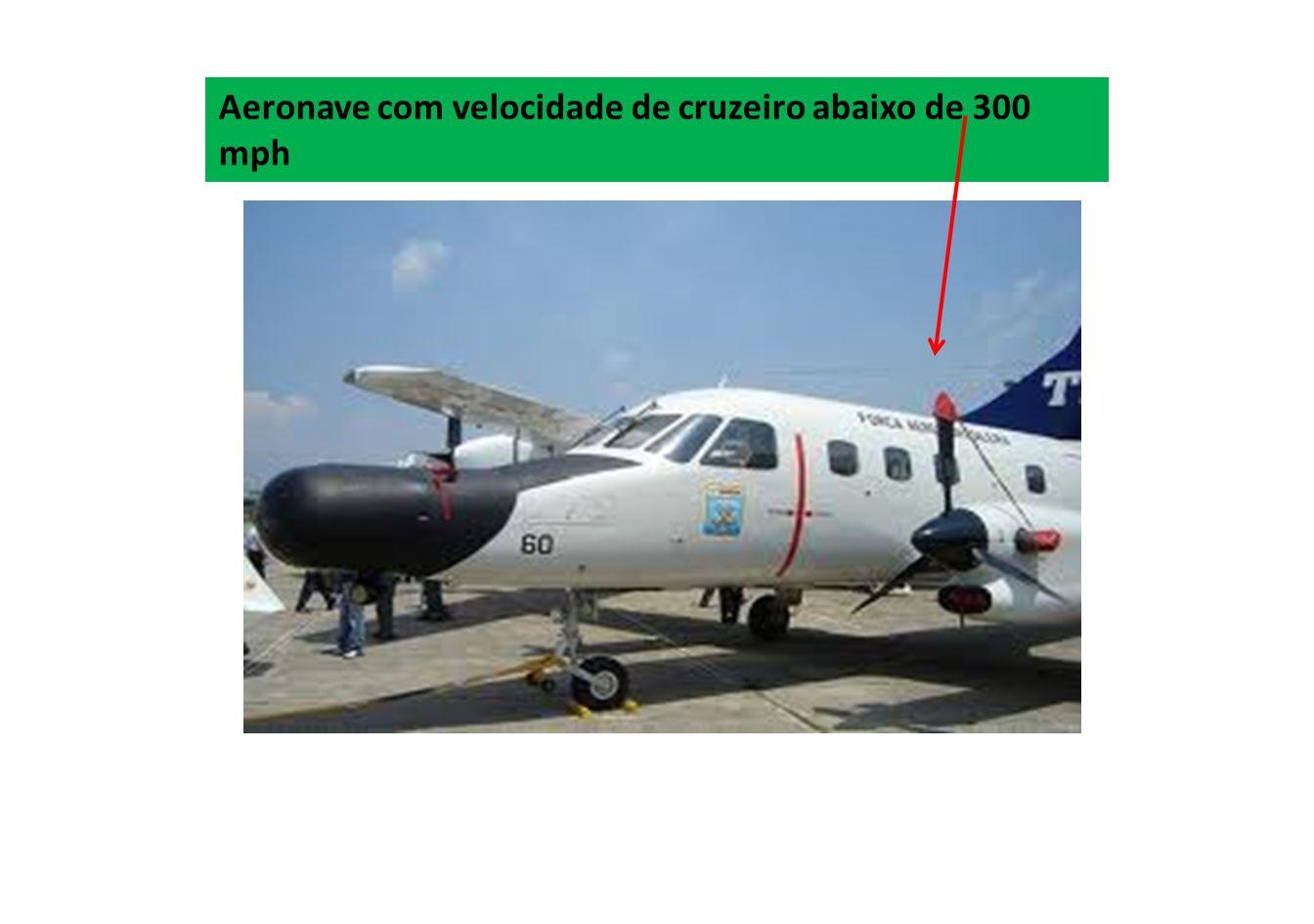 Aeronaves com velocidade mais elevada possuem tubos (probes) especialmente projetados