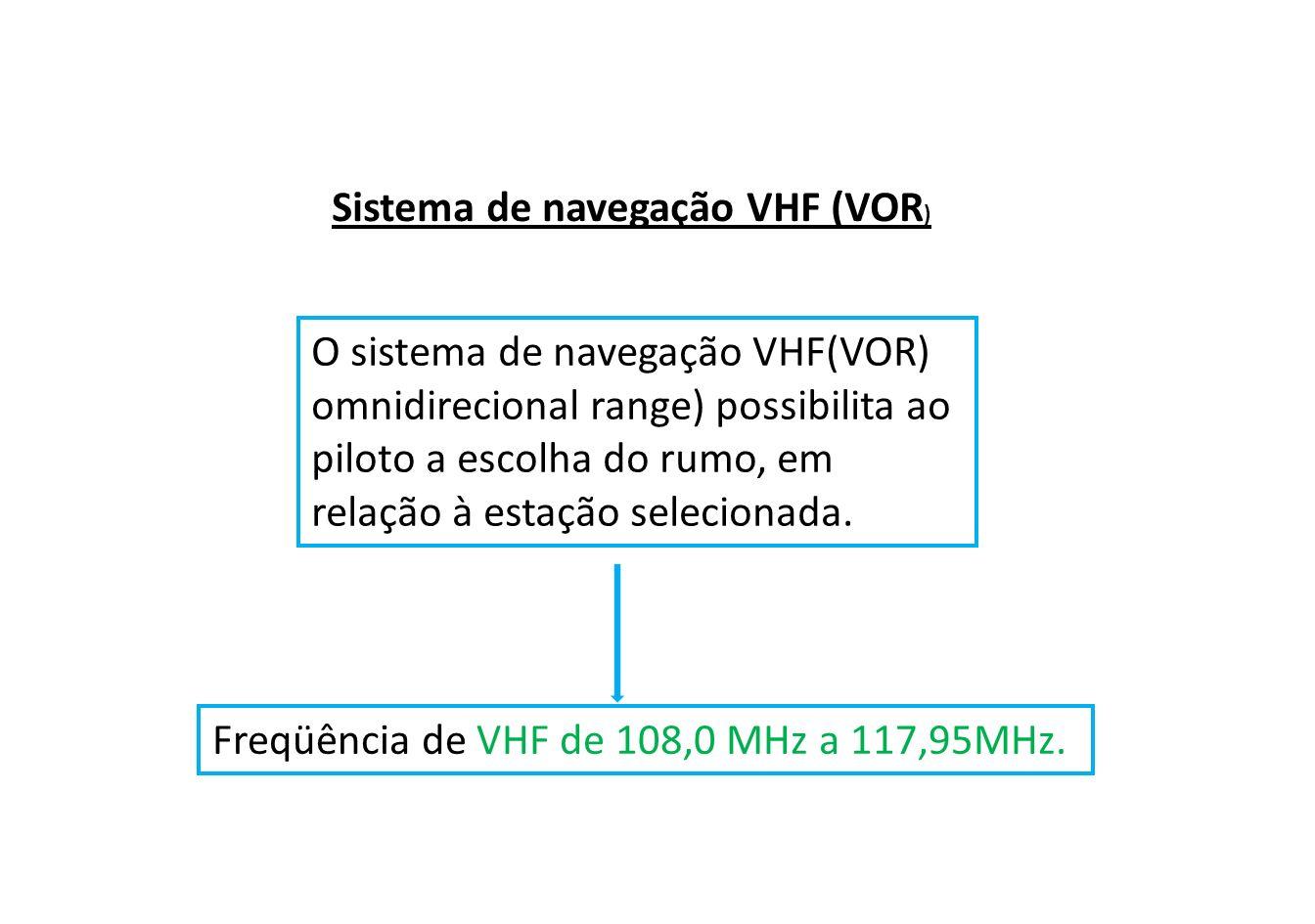 A operação é realizada dentro da gama de frequência de VHF, 108,0 MHz e 117,95 MHz, o que permite uma boa imunidade às interferências provocadas pela estática atmosférica ou de precipitações.