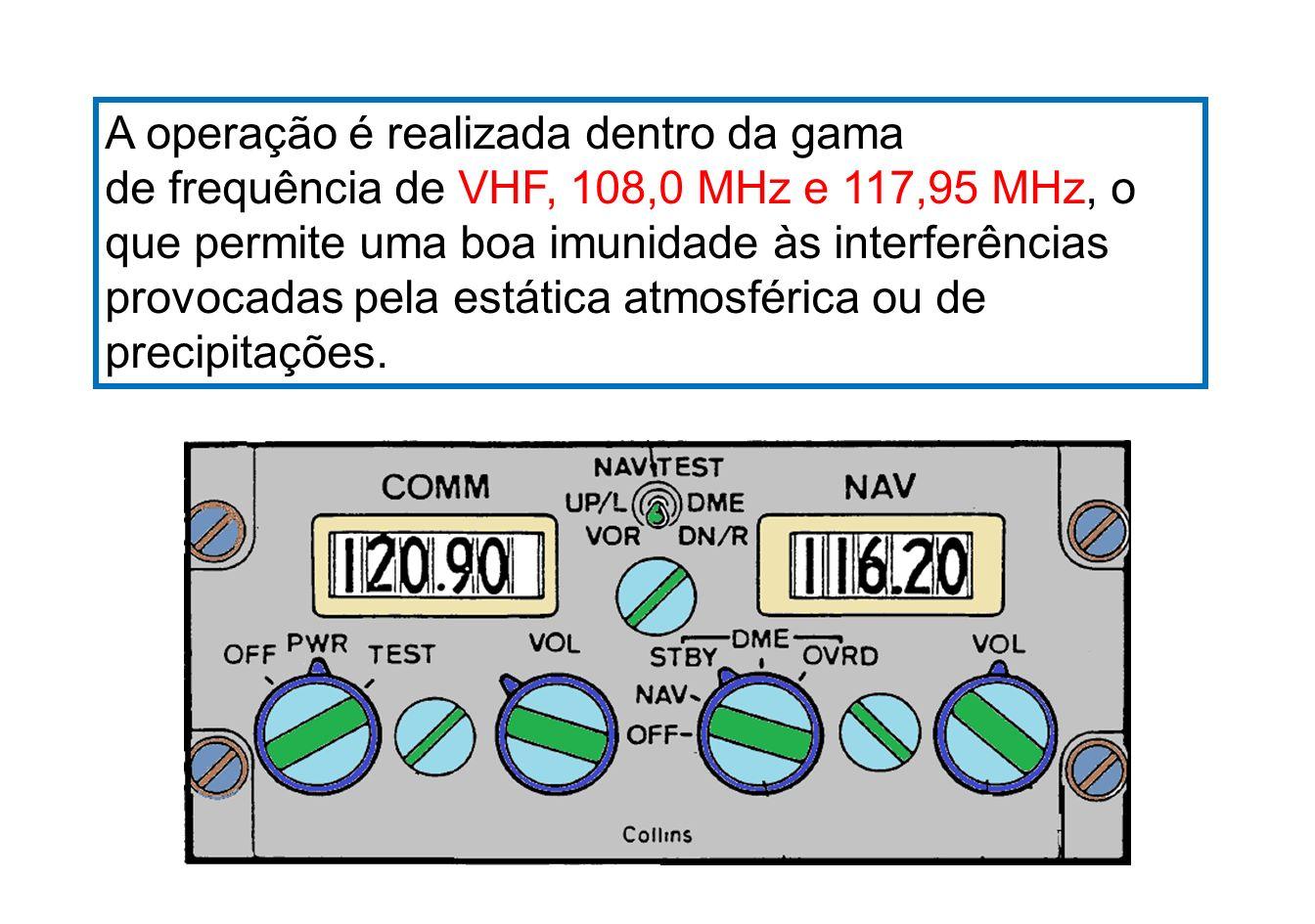 A operação é realizada dentro da gama de frequência de VHF, 108,0 MHz e 117,95 MHz, o que permite uma boa imunidade às interferências provocadas pela
