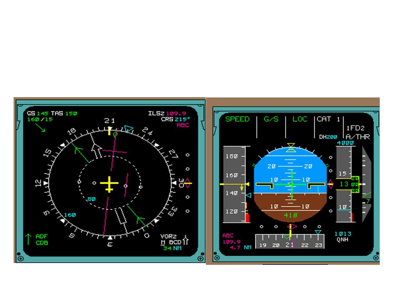 O sistema completo é constituído por: Um transmissor localizador da pista (LOCALIZER), Um transmissor de ângulo de descida (GLIDE SLOPE Feixes balizadores (MARKER BEACONS) para detecção de posição.