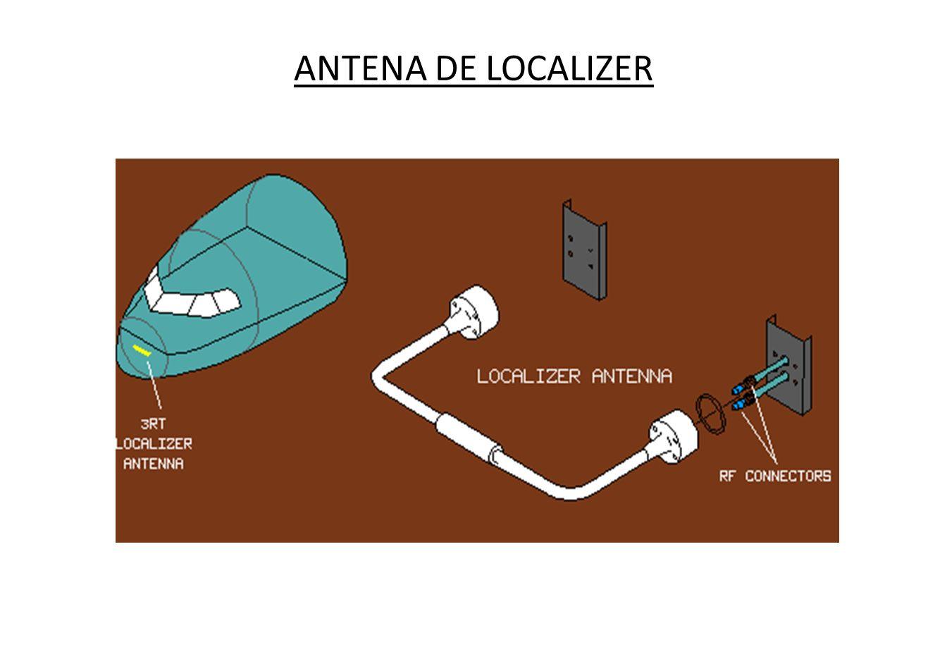 Rampa de descida do ILS 150 Hz 90 Hz SE O AVIÃO ESTIVER NO EIXO E RAMPA CORRETOS OS SINAIS SE ANULAM.