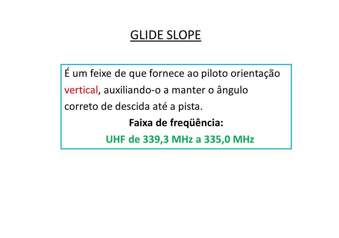 GLIDE SLOPE É um feixe de que fornece ao piloto orientação vertical, auxiliando-o a manter o ângulo correto de descida até a pista. Faixa de freqüênci