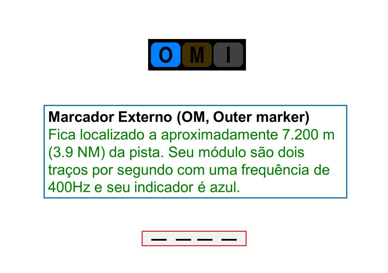 Marcador Médio (MM, Middle marker) Fica localizado a aproximadamente 1000 m da pista.