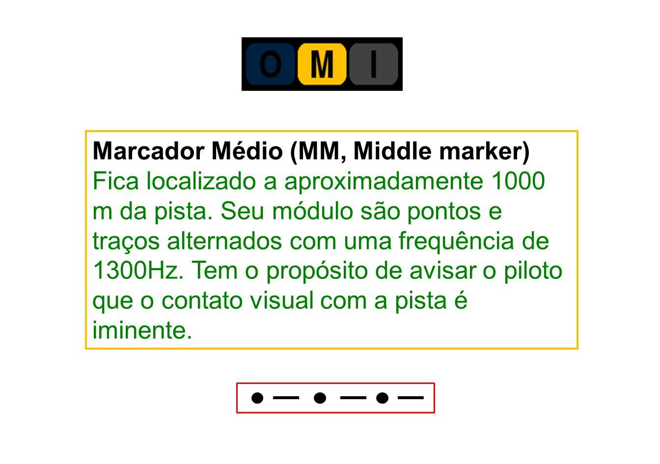 Marcador Interno (IM, Inner marker) Fica localizado a aproximadamente 300 m da pista.