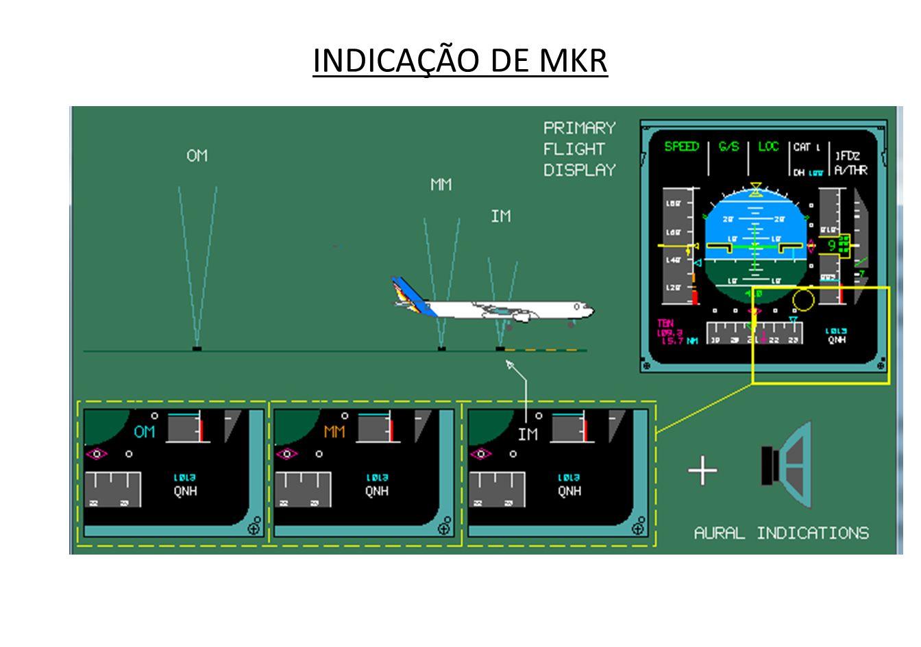 DME (Distance Measuring Equipment) Fornece uma indicação visual constante da distância que o avião se encontra de uma estação de terra.