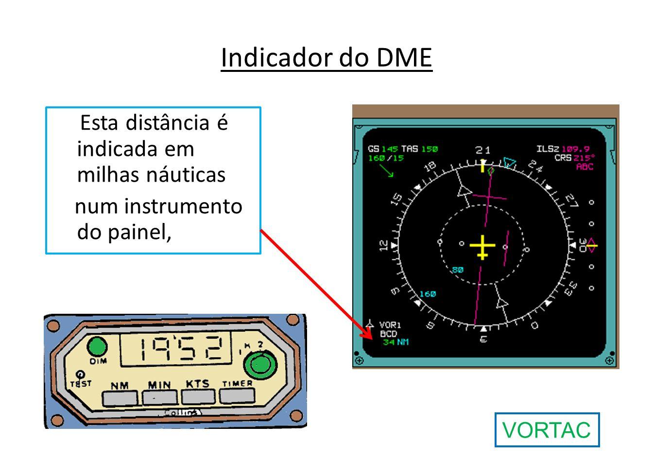 ADF (Detector Automático de Direção) O equipamento ADF é constituído por: um receptor; antena direcional (LOOP; antena não-direcional (SENSE); indicador e caixa de controle.
