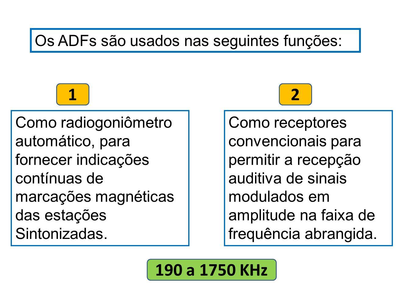 Componentes do ADF Receptor Antena