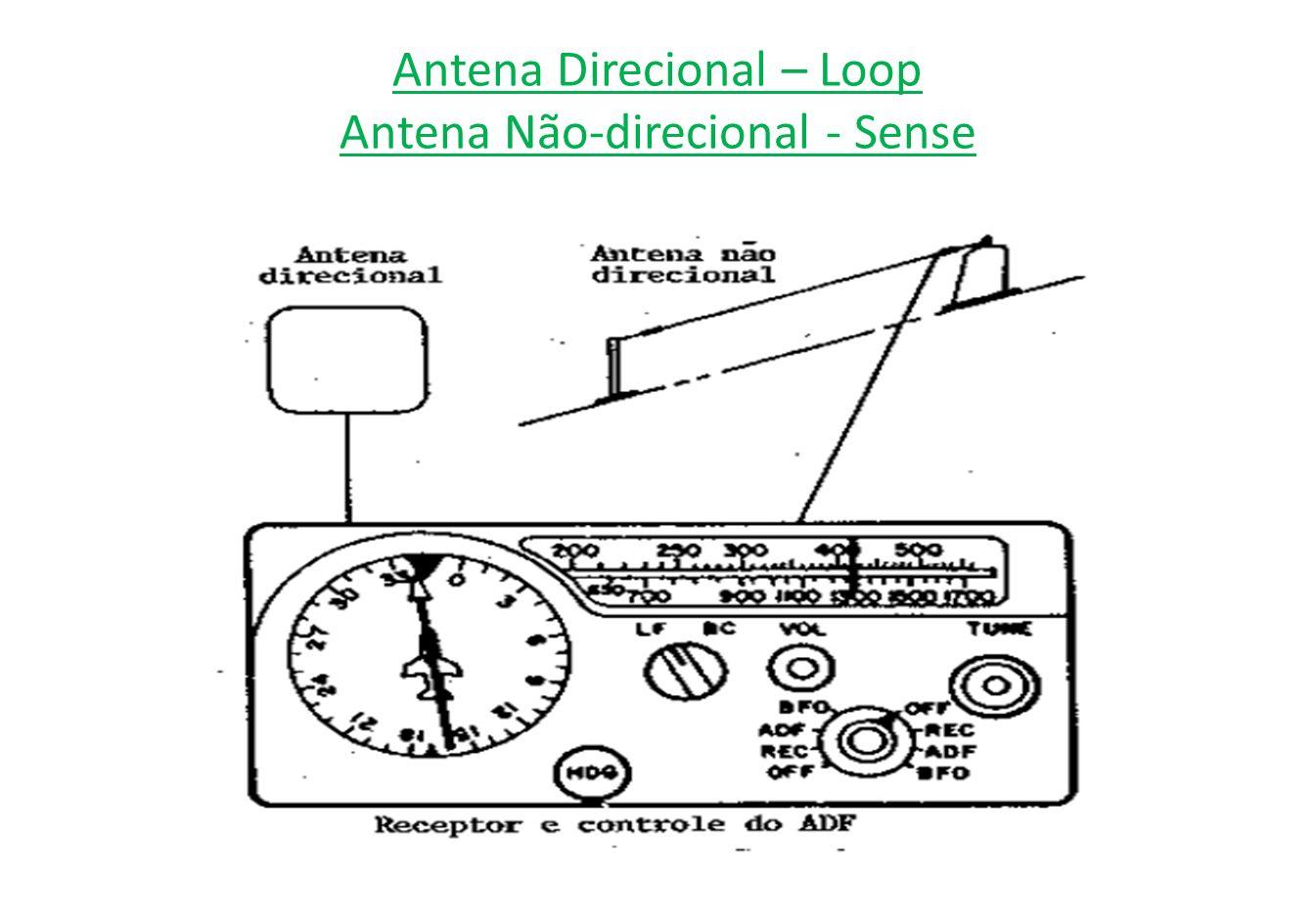 Antena Direcional – Loop