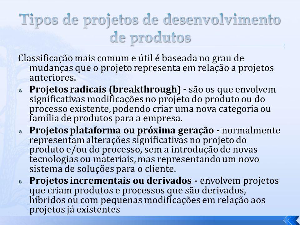 Classificação mais comum e útil é baseada no grau de mudanças que o projeto representa em relação a projetos anteriores. Projetos radicais (breakthrou