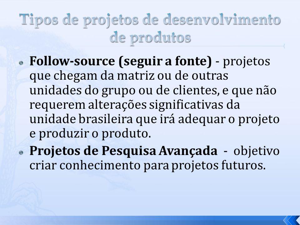 Follow-source (seguir a fonte) - projetos que chegam da matriz ou de outras unidades do grupo ou de clientes, e que não requerem alterações significat